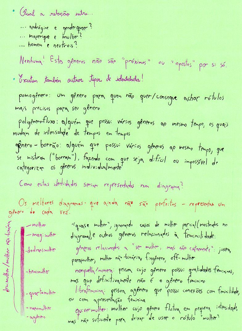 modelo-de-genero-2