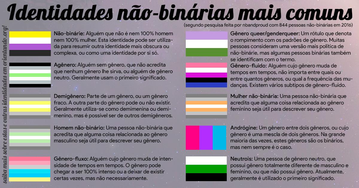 [Imagem: G%C3%AAneros-mais-comuns2.png]
