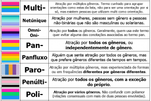 Previsão do documento